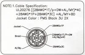 dvi cables pacificcable com 1 800 931 3133 dvi cable diagram electrical specification