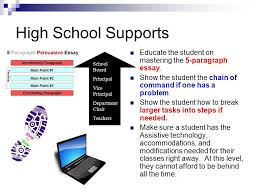 inclusion from a student s side ppt  high school supports educate the student on mastering the 5 paragraph essay show the