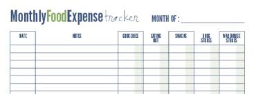 Source Of Info For Budget Constraint Personal Budget Monthly