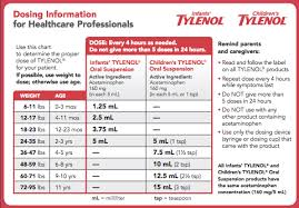 Baby Tylenol Chart 2017 Tylenol Weight Chart Qmsdnug Org