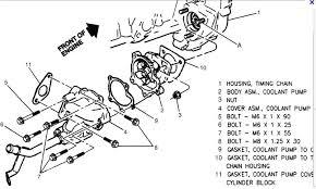 pontiac sunfire gt 1998 pontiac sunfire convertible 2 2l full size image