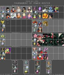 Dragon Ball Super Chart Spielzeug Dragon Ball Z Super Battle Power Level 630