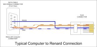 file wiki serial to renard rj connection jpg file wiki serial to renard rj45 connection jpg
