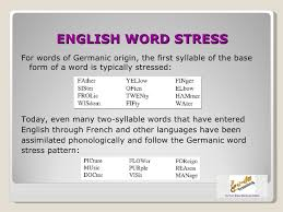 Another Word For Pattern Interesting English Word Stress 48