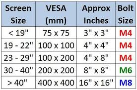 Tv Stand Size Chart Tv Wall Mounting What Type Of Screws Do I Need From Wall