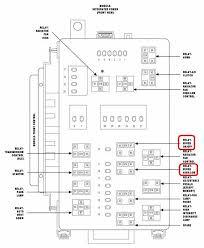 2005 chrysler 300c fuse box diagram diy wiring diagrams \u2022 2006 chrysler 300c fuse box layout at 2006 Chrysler 300c Fuse Box Diagram