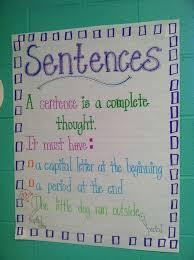 Sentence Anchor Chart Anchor Charts First Grade Sentence