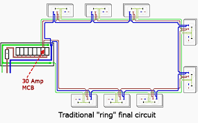 detailed diagram of a traditional uk final ring circuit