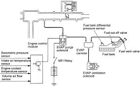 2001 isuzu rodeo transmission wiring diagram images isuzu rodeo fuel pump wiring diagram wiring diagram