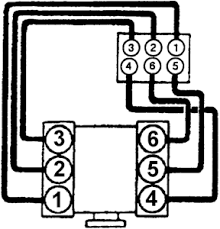 diagram for spark plug wires on a2002 mercury sable dohc wiring diagram for spark plug wires on a2002 mercury sable dohc wiring 2002 ford taurus spark plug