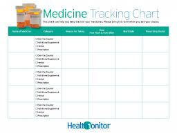 Daily Pill Chart Daily Medication Schedule Template Major Magdalene Project Org