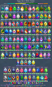 Dragon Story Chart 58 Hand Picked Dragonvale Pictures