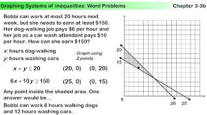 graphing systems of linear inequalities word problems worksheet