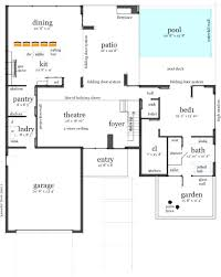 Ranch House Plans  Williston 30165  Associated DesignsPool House Floor Plans