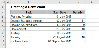How To Create Gantt Chart In Excel 2016 Creating A Gantt Chart Microsoft Excel 2016
