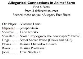 satire in animal farm essay animal farm allegory essay format essay title