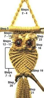 Free Macrame Patterns Inspiration All Natural Owl