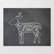 Deer Butcher Chart Venison Butcher Diagram Deer Meat Chart Canvas Print By Kitchenbathprints