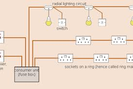 delightful electrical drawing lighting symbols the wiring Ring Circuit Wiring Diagram exciting how to learn about domestic wiring and circuits made easy along with astounding wiring diagram ring final circuit wiring diagram