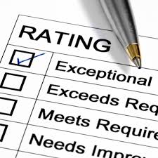 Performance Appraisals Examples Performance Review Examples Criteria And Phrases