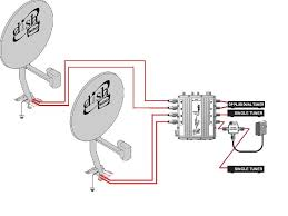 dish network dual tuner hd wiring diagram dish diy wiring diagrams dish 722 receiver wiring diagram nilza net