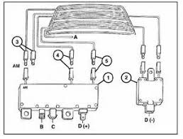 similiar 1990 bmw 325i fuse schematic keywords 1990 bmw 325i fuse box diagram car parts and wiring diagram images