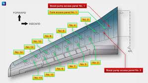 boeing wiring diagram boeing wiring diagrams boeing 737