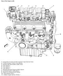2005 buick lacrosse engine diagram wiring diagram option 2007 buick lucerne engine diagram wiring diagrams value 2005 buick lacrosse engine diagram