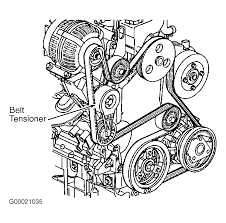 2001 chevrolet tracker serpentine belt routing and timing belt serpentine and timing belt diagrams