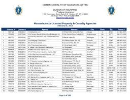 The truth is, goodman is different… in a compelling way. Massachusetts Licensed Property Casualty Agencies Mass Gov