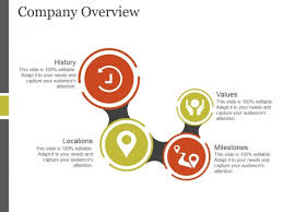 Company Overview Templates Company Overview Template 2 Ppt Powerpoint Presentation Tips