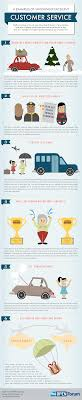 6 Examples Of Good Customer Service Skills Real Estate Agent U