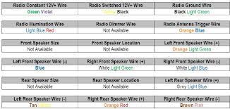 1990 ford ranger stereo wiring diagram wiring diagram simonand 2002 ford ranger radio wiring diagram at 1993 Ranger Radio Wiring