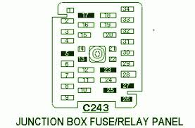 ford f x lariat supercab fuse box diagram car fuse box 98 ford f 150 4x4 lariat supercab fuse box diagram