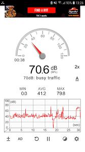Decibel Meters Vs Sound Meter Apps Cheap Noise Meters
