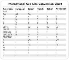 F Cup Bra Size Chart Bra Fitting 101 F Ff Fitting And Feminism