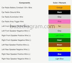 trailblazer radio wiring wiring diagram list 2004 chevy blazer radio wire colors wiring diagram paper trailblazer radio wire harness trailblazer radio wiring