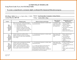 Project Action Plan Template Free Format Excel Word Images ...
