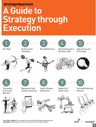 Effective Employee Management Strategy Inspiration 48 Principles Of Strategy Through Execution
