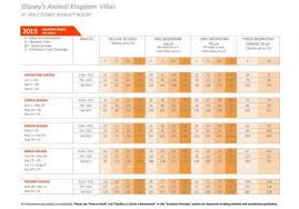 Animal Kingdom Lodge Point Chart 2015 Dvc Animal Kingdom Lodge Point Charts Released