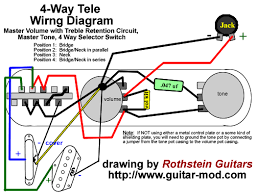 rothstein guitars • serious tone for the serious player information about the 4 way tele mod