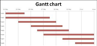 Gantt Chart Maker Excel Chart Simple Gantt Chart Template Excel 2010