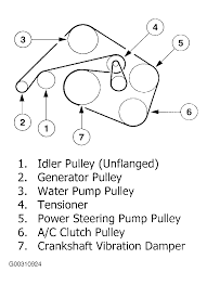 2004 lincoln ls serpentine belt routing and timing belt diagrams rh 2carpros fuse box diagram