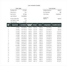 Free Loan Amortization Schedule Spreadsheet With Extra Payments