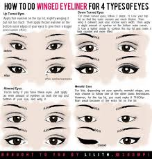 how to do winged eyeliner for diffe eye types by lilith of soompi forums