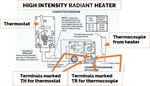 garage heater wiring diagram all wiring diagram garage shop gas garage heater 120v wiring garage heater wiring diagram