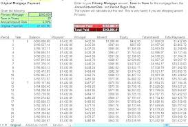 Amortization Schedule Formula Excel Mortgage Amortization Formula