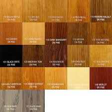 dark mahogany furniture. Dark Mahogany Furniture. Zar Oil-based Wood Stain Color Chart.: Click To Furniture N
