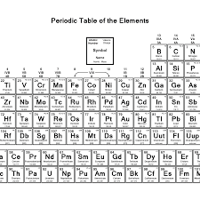 Valence Electrons Chart Pdf Printable Periodic Table With Valence Charges