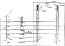 Основные виды систем вентиляции Санитарно техническое  Схема вытяжной вентиляции Схема вытяжной вентиляции с Схема вытяжной вентиляции с венти Схема естественной с крышным вентилятором вентиляторами на всех